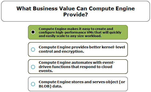 What Business Value Can Compute Engine Provide Icertification Help