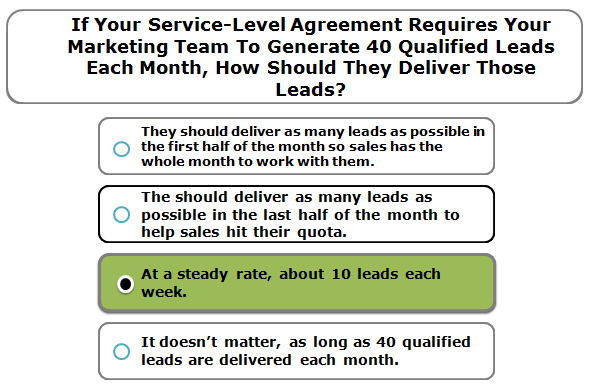 If Your Service-Level Agreement Requires Your Marketing Team To Generate 40 Qualified Leads Each Month, How Should They Deliver Those Leads?