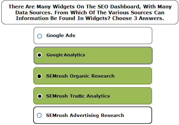 There Are Many Widgets On The SEO Dashboard, With Many Data Sources. From