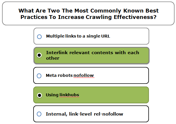 What Are Two The Most Commonly Known Best Practices To Increase Crawling Effectiveness?