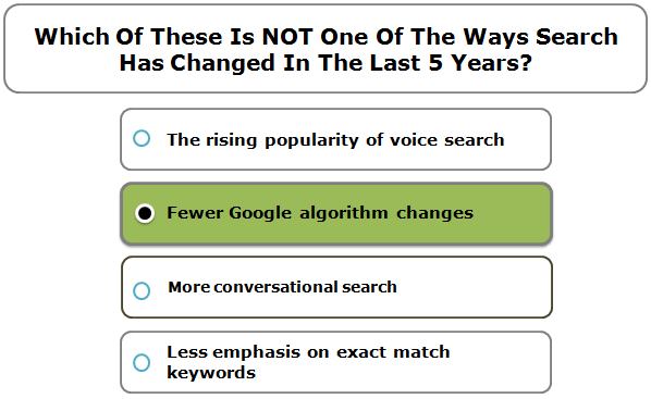 Which Of These Is NOT One Of The Ways Search Has Changed In The Last 5 Years?