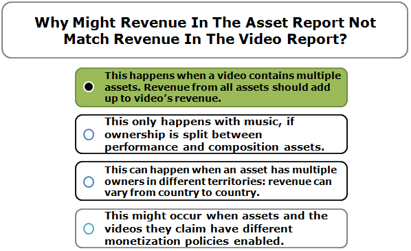 Why Might Revenue In The Asset Report Not Match Revenue In The Video Report?