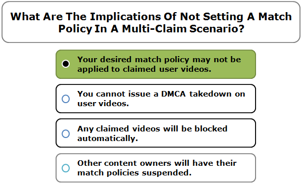 What Are The Implications Of Not Setting A Match Policy In A Multi-Claim Scenario?
