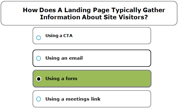 How Does A Landing Page Typically Gather Information About Site Visitors?