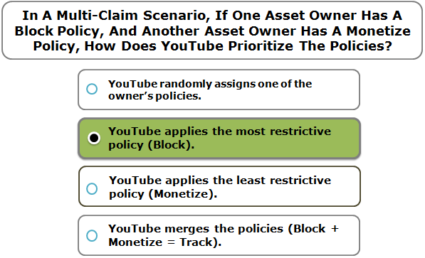 In A Multi-Claim Scenario, If One Asset Owner Has A Block Policy, And Another Asset Owner Has A Monetize Policy, How Does YouTube Prioritize The Policies?