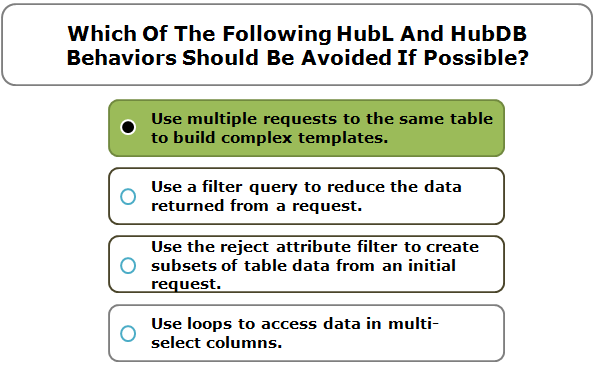 Which Of The Following HubL And HubDB Behaviors Should Be Avoided If Possible?