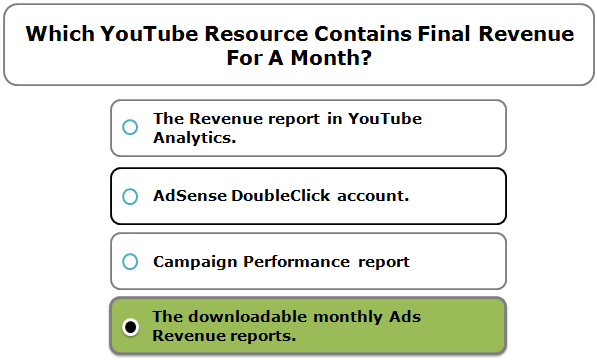 Which YouTube Resource Contains Final Revenue For A Month?
