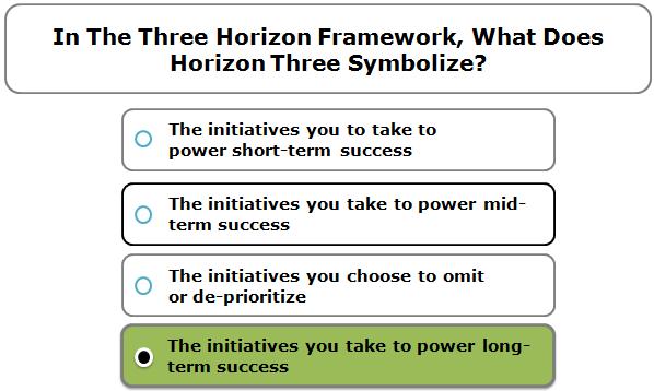 In The Three Horizon Framework, What Does Horizon Three Symbolize?