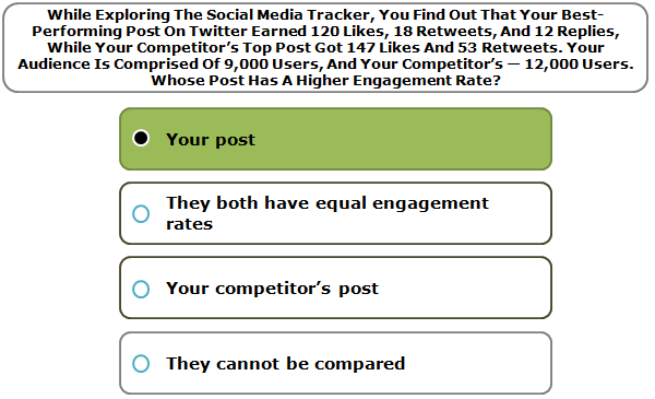 While Exploring The Social Media Tracker, You Find Out That Your Best-Performing Post On Twitter Earned 120 Likes, 18 Retweets, And 12 Replies, While Your Competitor's Top Post Got 147 Likes And 53 Retweets. Your Audience Is Comprised Of 9,000 Users, And Your Competitor's — 12,000 Users. Whose Post Has A Higher Engagement Rate?