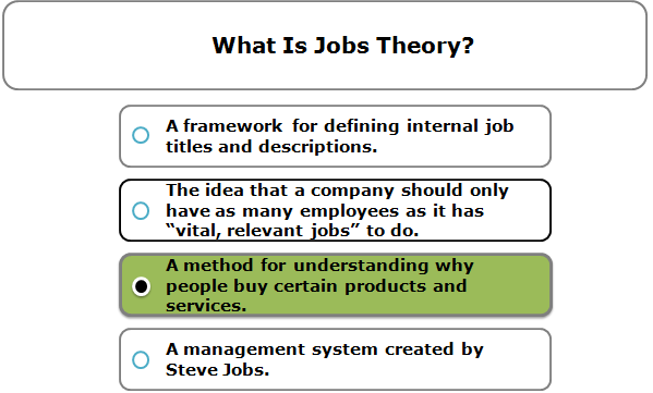 What is Jobs Theory?