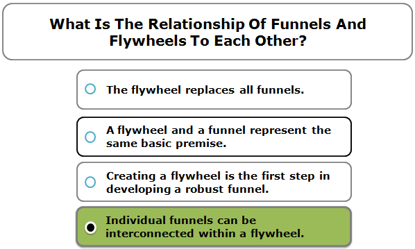 What is the relationship of funnels and flywheels to each other