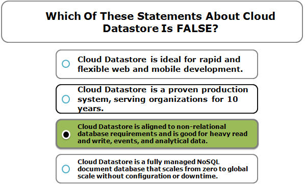 Which of these statements about Cloud Datastore is FALSE?