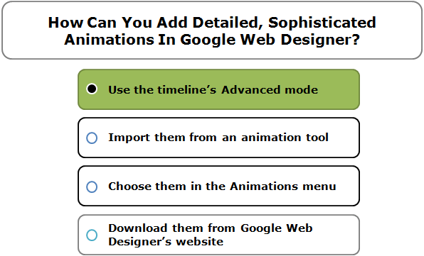 How Can You Add Detailed Sophisticated Animations In Google Web Designer Icertification Help