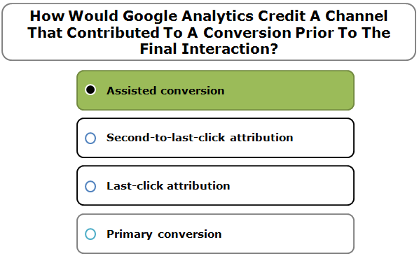 How Would Google Analytics Credit A Channel That Contributed To A Conversion Prior To The Final Interaction?