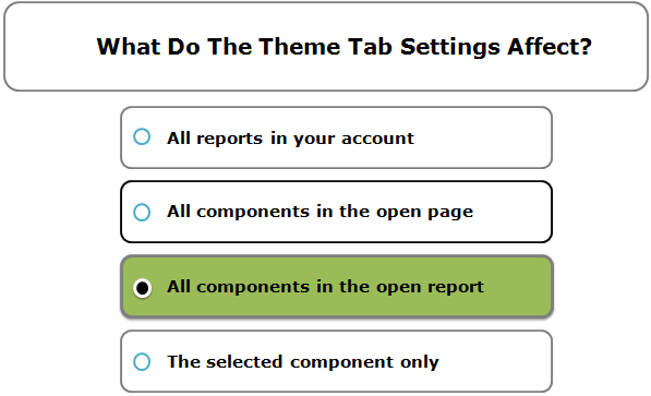 What Do The Theme Tab Settings Affect?