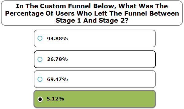 In The Custom Funnel Below, What Was The Percentage Of Users Who Left The Funnel Between Stage 1 And Stage 2?