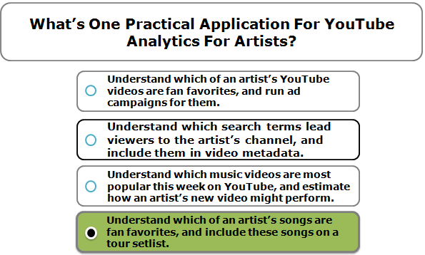 What's One Practical Application For YouTube Analytics For Artists?