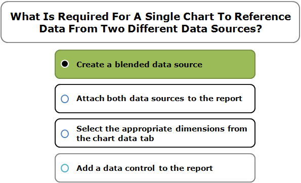 What Is Required For A Single Chart To Reference Data From Two Different Data Sources?
