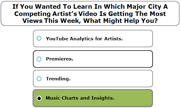 If You Wanted To Learn In Which Major City A Competing Artist's Video Is Getting The Most Views This Week, What Might Help You?