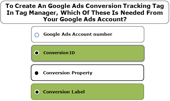To Create An Google Ads Conversion Tracking Tag In Tag Manager, Which Of These Is Needed From Your Google Ads Account?