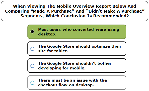 "When Viewing The Mobile Overview Report Below And Comparing ""Made A Purchase"" And ""Didn't Make A Purchase"" Segments, Which Conclusion Is Recommended?"