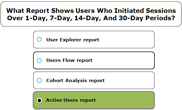 What Report Shows Users Who Initiated Sessions Over 1-Day, 7-Day, 14-Day, And 30-Day Periods?