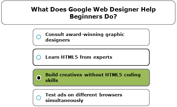 What Does Google Web Designer Help Beginners Do?