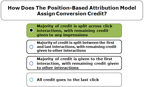 How Does The Position-Based Attribution Model Assign Conversion Credit?