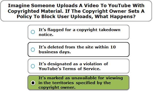 Imagine Someone Uploads A Video To YouTube With Copyrighted Material. If The Copyright Owner Sets A Policy To Block User Uploads, What Happens?