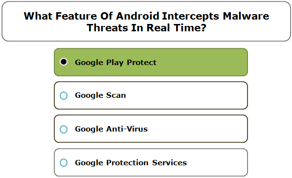 What Feature Of Android Intercepts Malware Threats In Real Time?