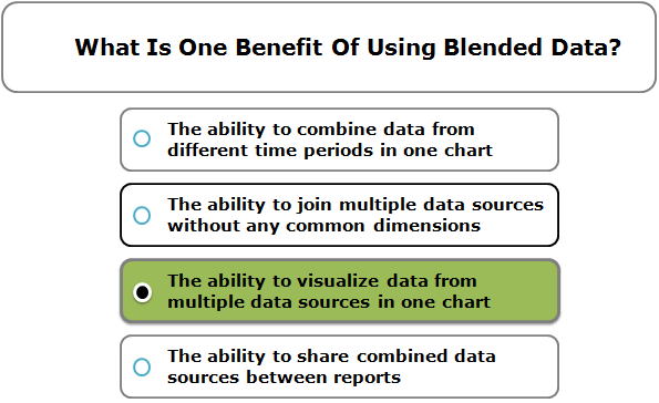 What Is One Benefit Of Using Blended Data?