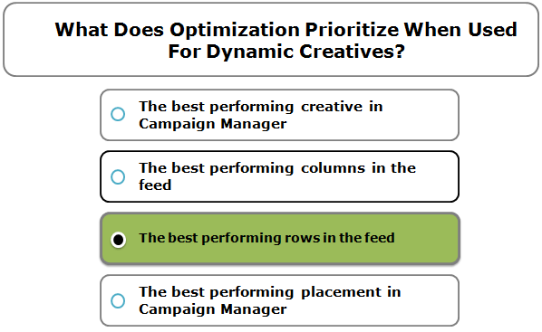 What Does Optimization Prioritize When Used For Dynamic Creatives?