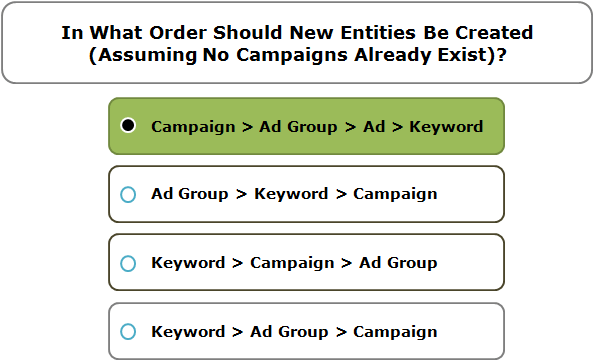 In What Order Should New Entities Be Created (Assuming No Campaigns Already Exist)?
