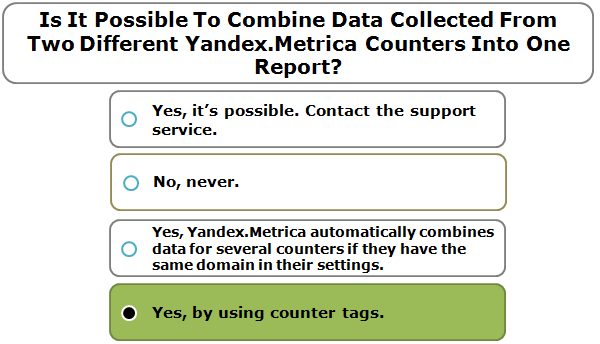 Is It Possible To Combine Data Collected From Two Different Yandex.Metrica Counters Into One Report?