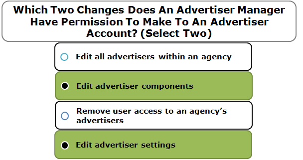 Which Two Changes Does An Advertiser Manager Have Permission To Make To An Advertiser Account? (Select Two)