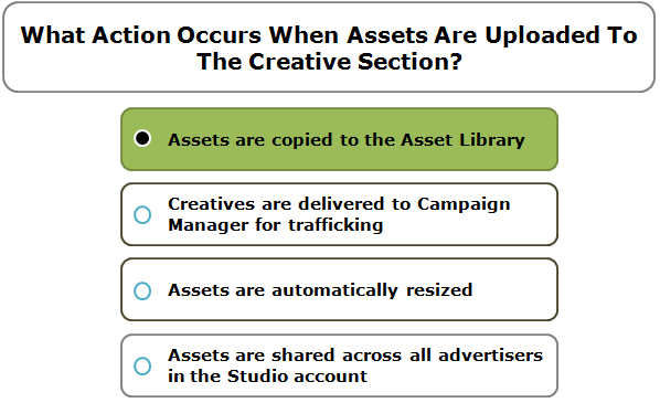 What Action Occurs When Assets Are Uploaded To The Creative Section?