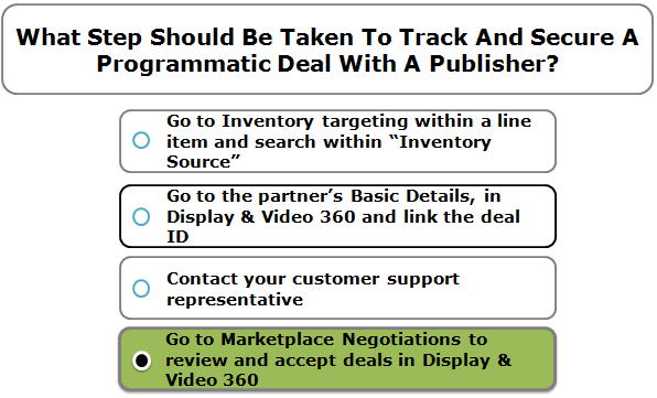 What Step Should Be Taken To Track And Secure A Programmatic Deal With A Publisher?
