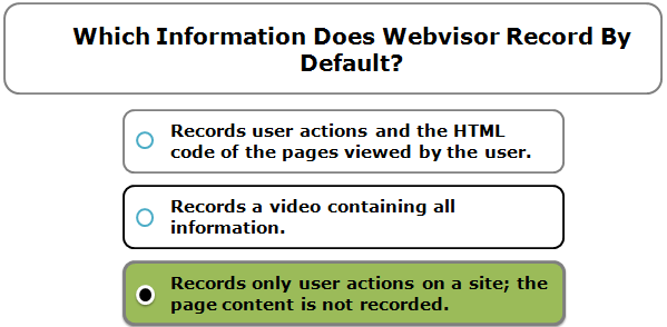 Which Information Does Webvisor Record By Default?
