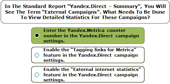 """In The Standard Report """"Yandex.Direct – Summary"""", You Will See The Term """"External Campaigns"""". What Needs To Be Done To View Detailed Statistics For These Campaigns?"""