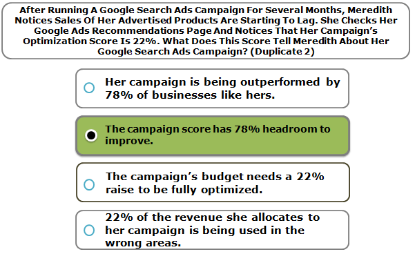 After Running A Google Search Ads Campaign For Several Months, Meredith Notices Sales Of Her Advertised Products Are Starting To Lag. She Checks Her Google Ads Recommendations Page And Notices That Her Campaign's Optimization Score Is 22%. What Does This Score Tell Meredith About Her Google Search Ads Campaign? (Duplicate 2)