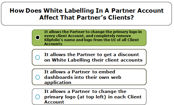 How Does White Labelling In A Partner Account Affect That Partner's Clients?
