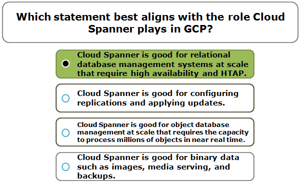 Which statement best aligns with the role Cloud Spanner plays in GCP?