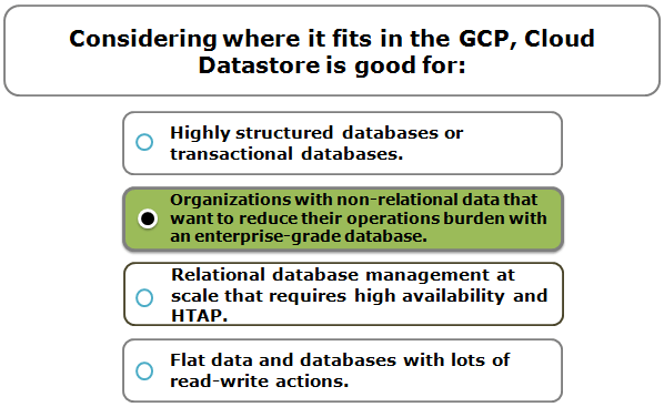 Considering where it fits in the GCP, Cloud Datastore is good for: