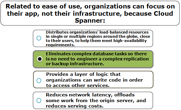 Related to ease of use, organizations can focus on their app, not their infrastructure, because Cloud Spanner: