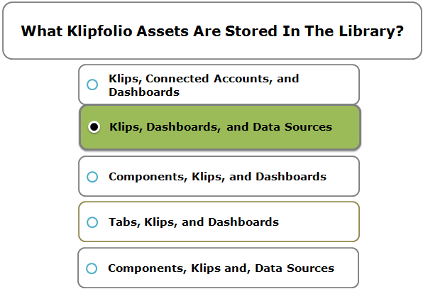 What Klipfolio Assets Are Stored In The Library?