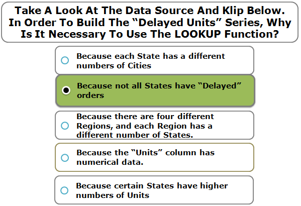 """Take A Look At The Data Source And Klip Below. In Order To Build The """"Delayed Units"""" Series, Why Is It Necessary To Use The LOOKUP Function?"""