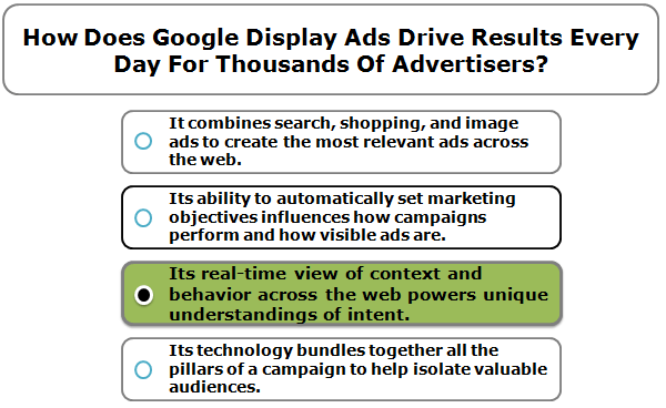 How does google display ads drive results every day for thousands of advertisers?