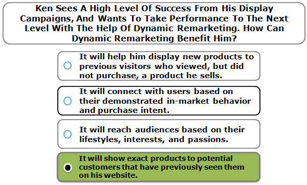 Ken sees a high level of success from his Display campaigns, and wants to take performance to the next level with the help of Dynamic remarketing. How can Dynamic remarketing benefit him?