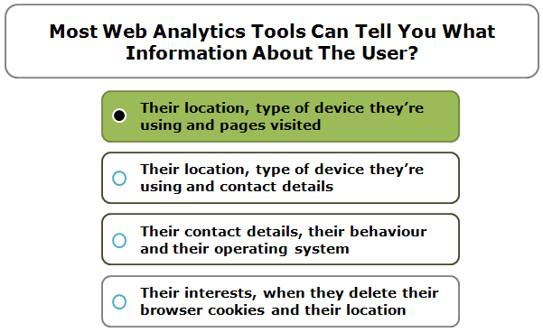 Most web analytics tools can tell you what information about the user?