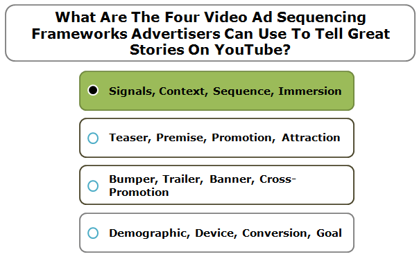What are the four video ad sequencing frameworks advertisers can use to tell great stories on YouTube?